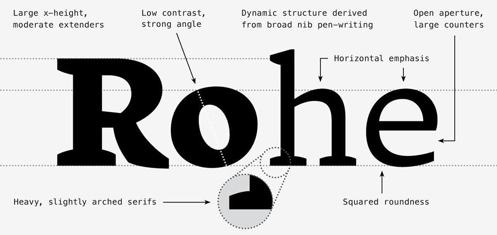 Tuna Typeface by Felix Braden and Alex Rütten