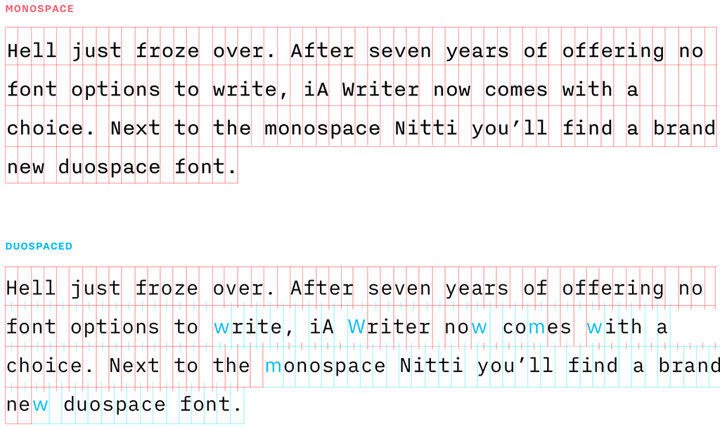 Image showing the difference between monospace and duospace font